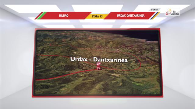 Vuelta: Stage 13 preview