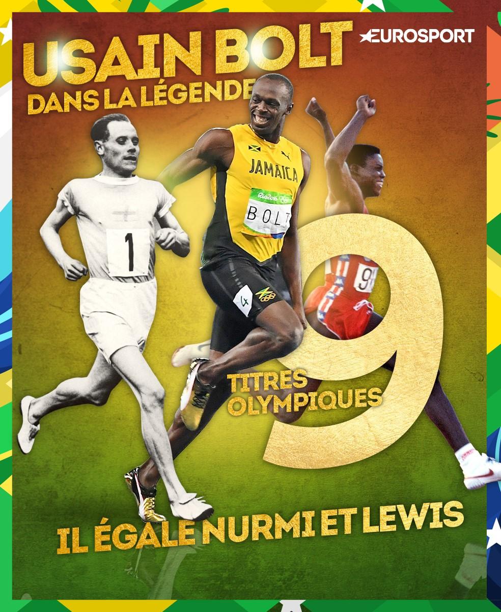 Avec 9 titres olympiques, Usain Bolt est l'égal de Paavo Nurmi et Carl Lewis.
