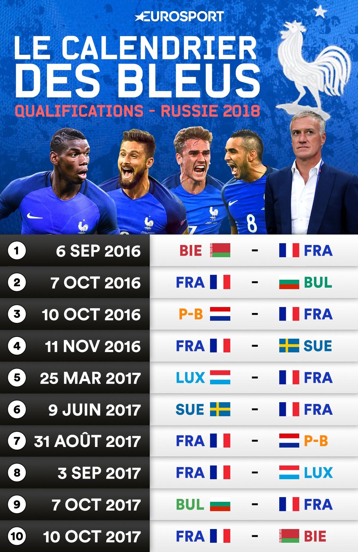 De la finale de l 39 euro la russie la route est droite - Calendrier match france coupe du monde ...