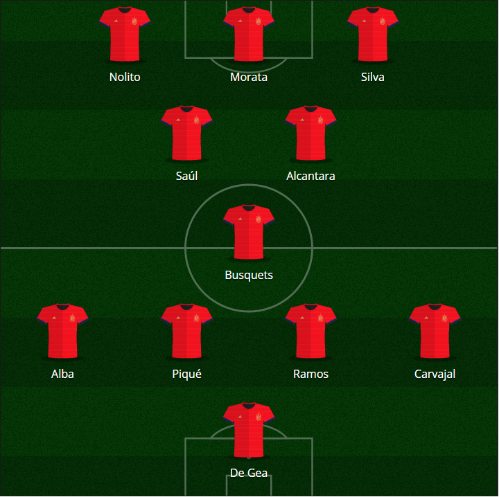 11 Espagne contre la Belgique