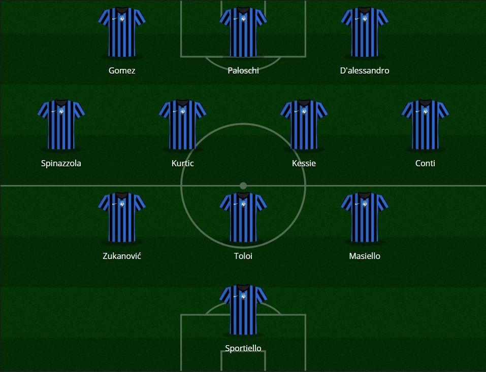 Atalanta 2016/17