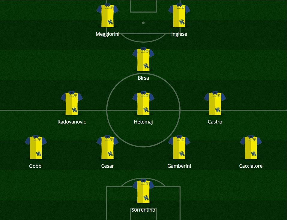Chievo 2016/17