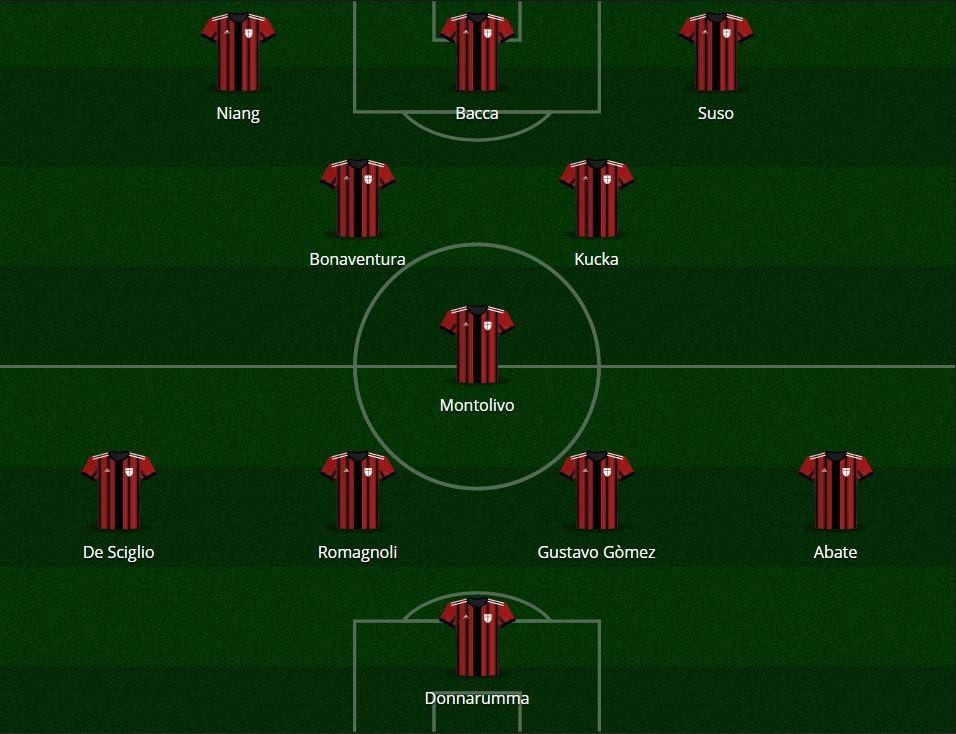 Milan 2016/17