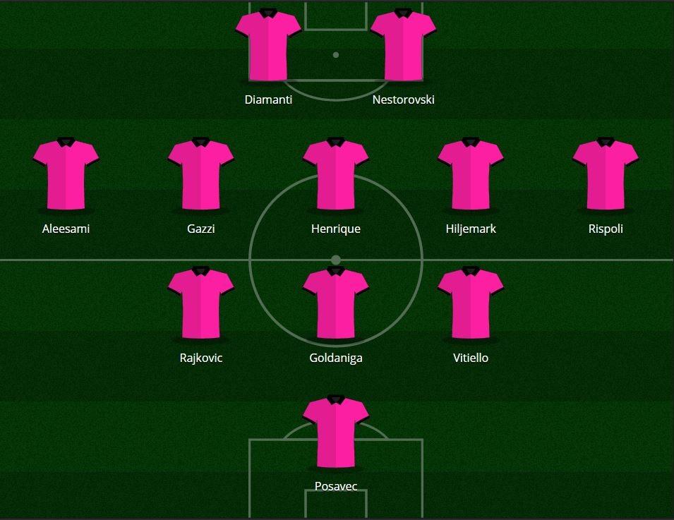 Palermo 2016/17