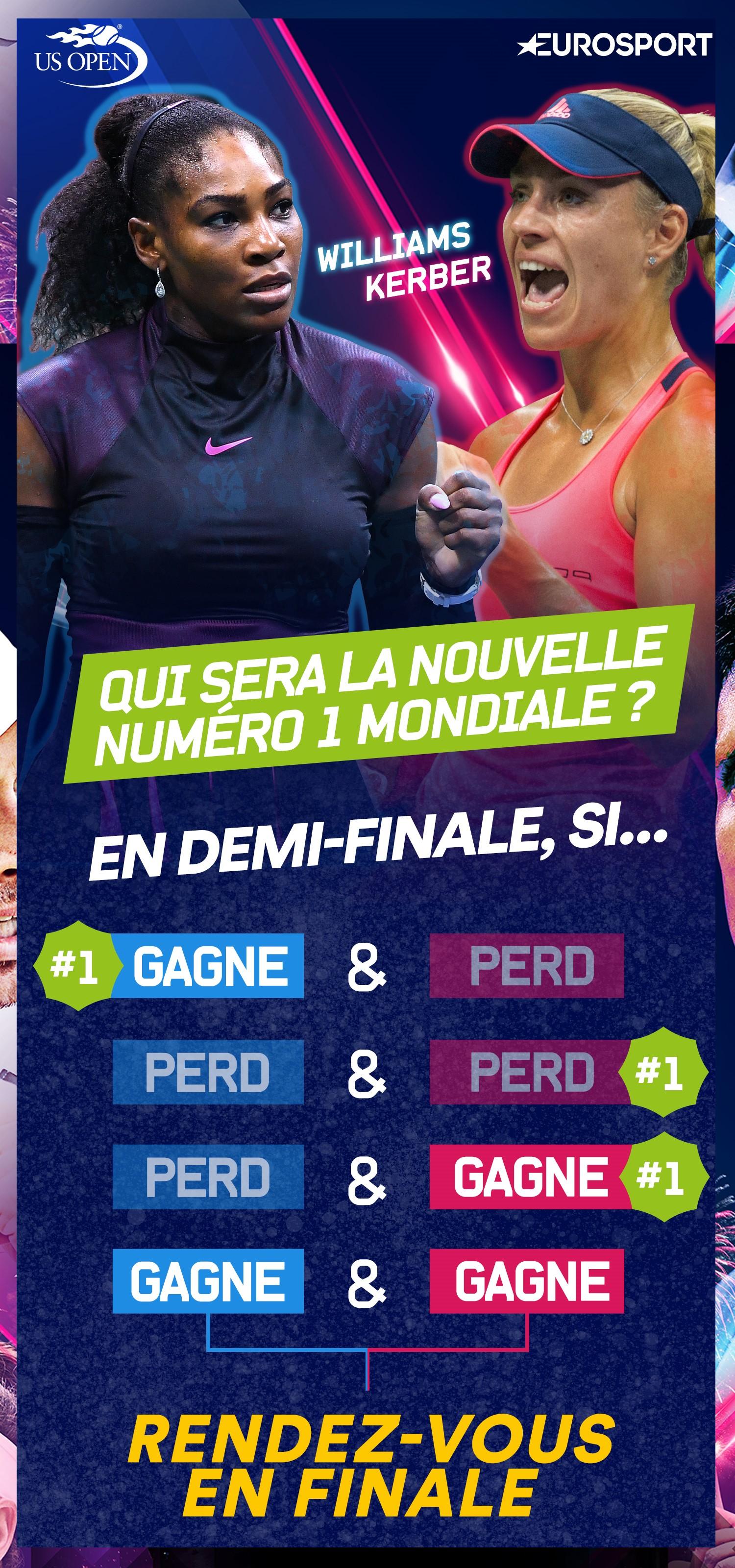 Serena Williams versus Angelique Kerber US Open 2016