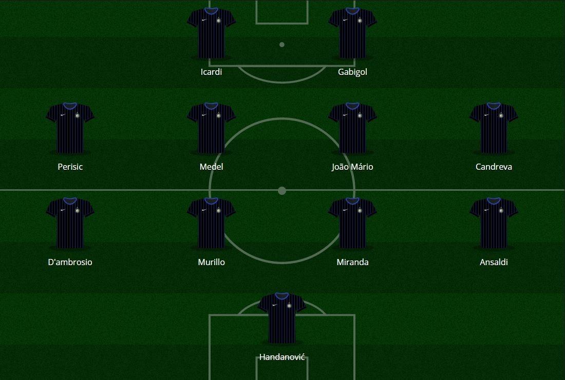 Inter, ecco il transfer: Gabigol in tribuna con la Juventus