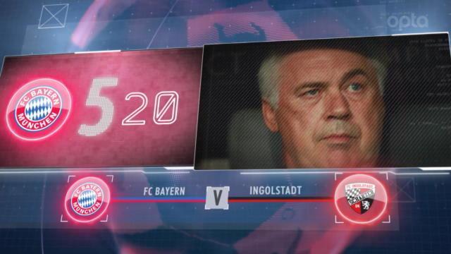 Bon début pour Ancelotti, Kimmich sur un nuage : 5 choses à savoir sur la 3e journée de Bundesliga