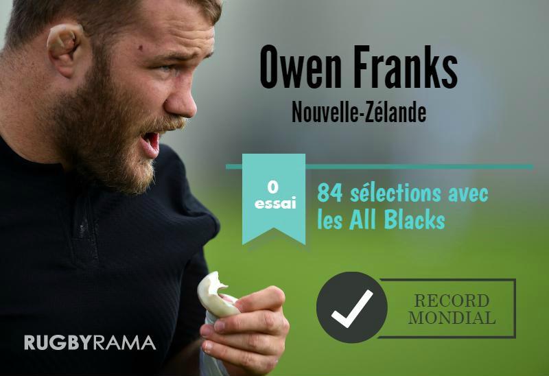 Owen Franks, nouveau recordman de sélections sans avoir marqué le moindre essai