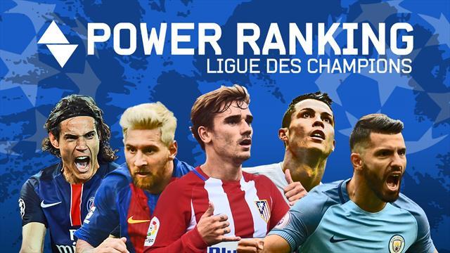 Power ranking : L'Atlético supplante Dortmund, les clubs français ne brillent pas