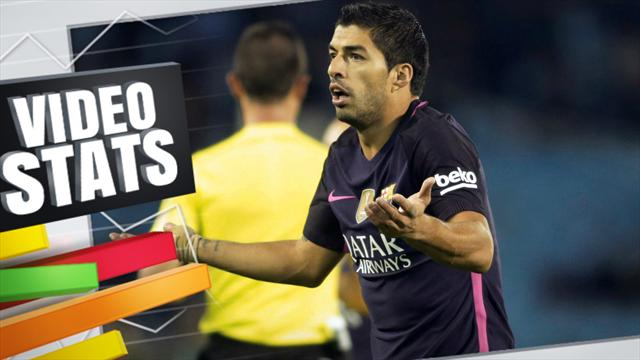 Le Barça est dans le dur… pour mieux réussir un doublé de rêve en fin de saison ?