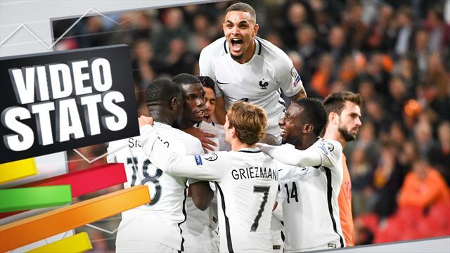 Quand Pogba fait boum — Equipe de France