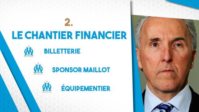 Ambition sportive, finance… :  les chantiers de McCourt à l'OM