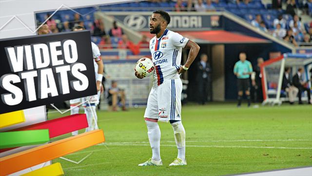 Ne cherchez pas, les meilleurs attaquants du moment sont en Ligue 1