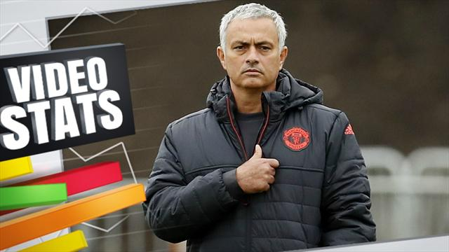 Mourinho est-il encore fait pour la Premier League ?