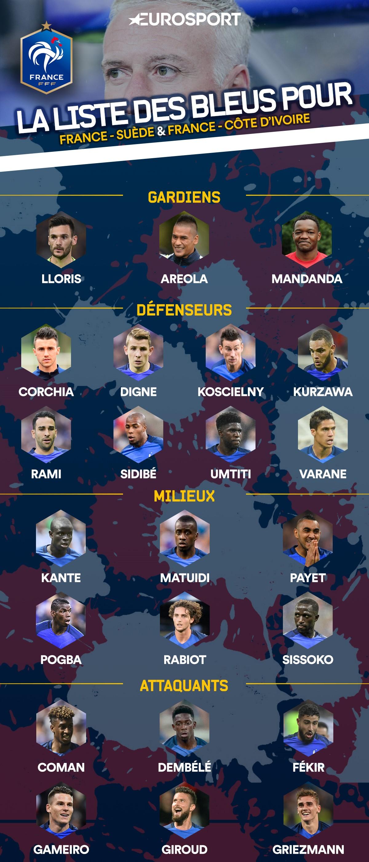 Bleus rabiot convoqu rami de retour martial absent qualif coupe du monde uefa 2018 - Liste des coupes du monde ...