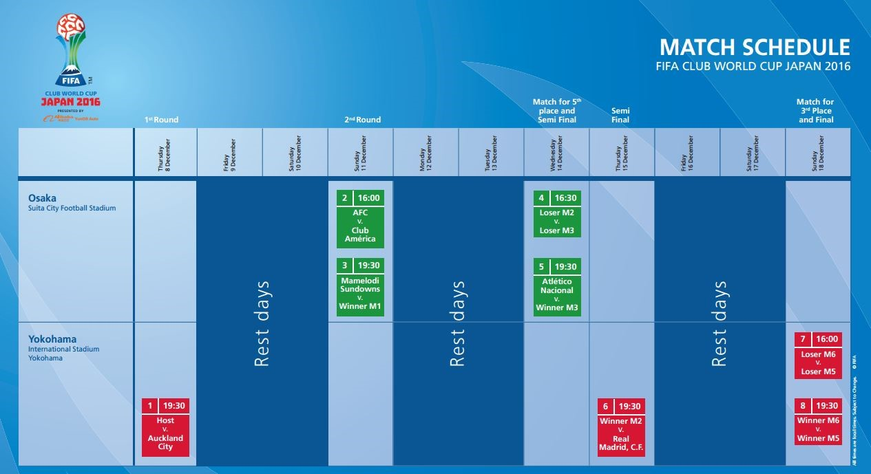Mundial de Clubes 2016 Calendario y horarios Real Madrid (FIFA.COM)