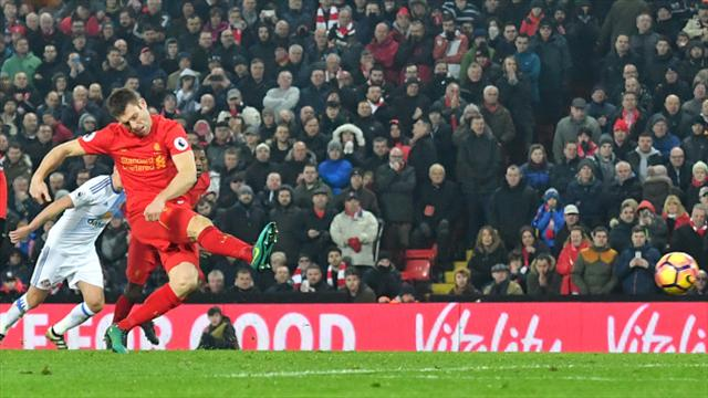 Liverpool fend off Sunderland but suffer Philippe Coutinho blow