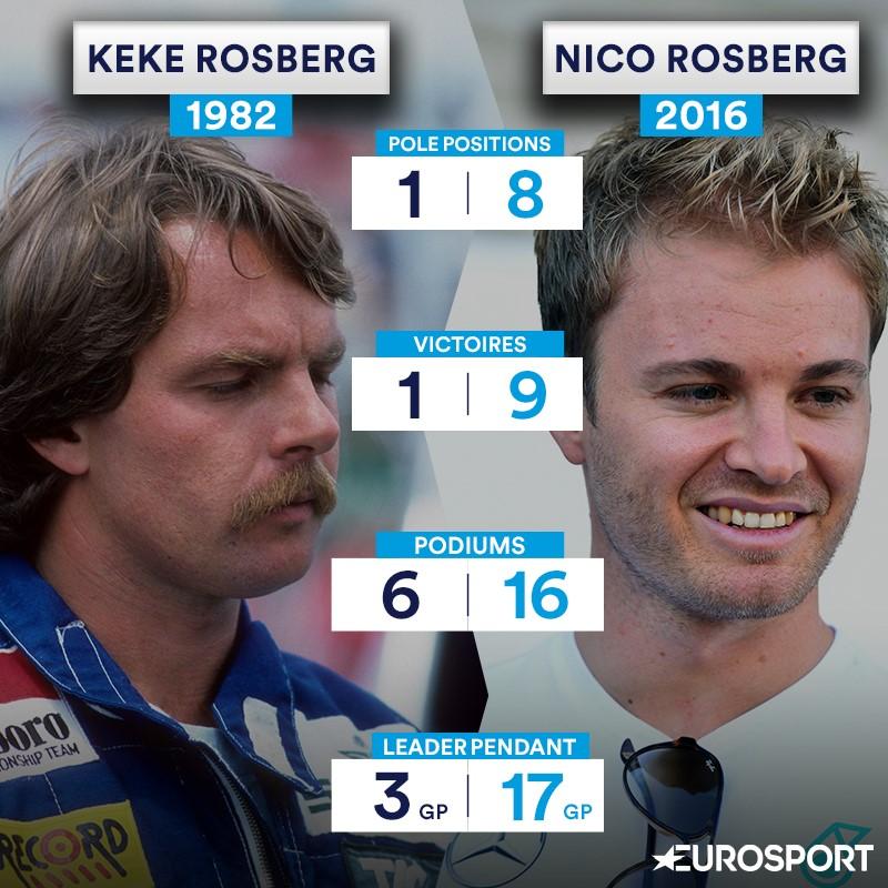 Visuel Keke versus Nico