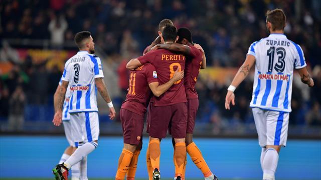 Pescara-Roma: probabili formazioni e statistiche