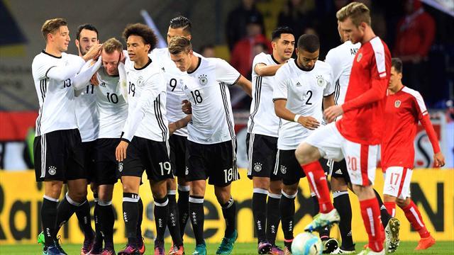U21-EM: So läuft die Auslosung am Donnerstagabend