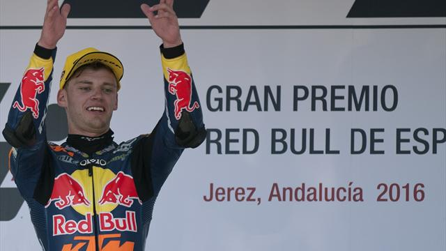 Greatest fightbacks: Brad Binder talks Jerez