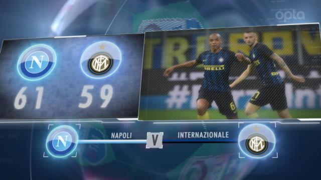 Naples - Inter, derby romain, super sub pour la Sampdoria : 5 choses à savoir sur la 15e journée