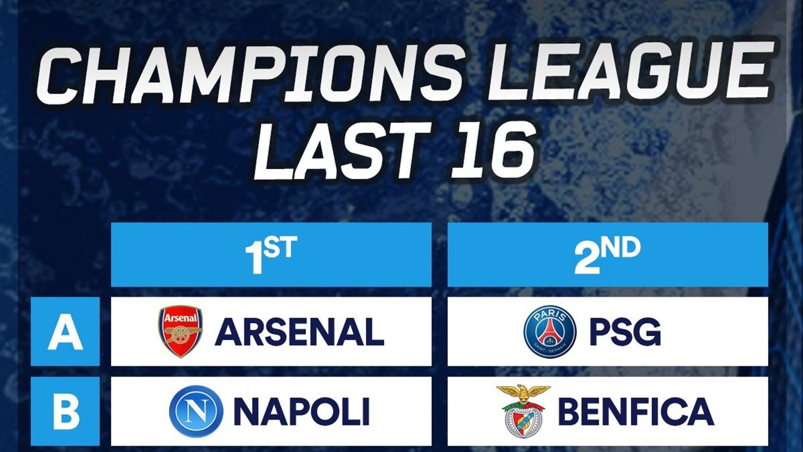 Champions League Draw: Champions League Last 16 Draw 2016: When Is It? Who Can