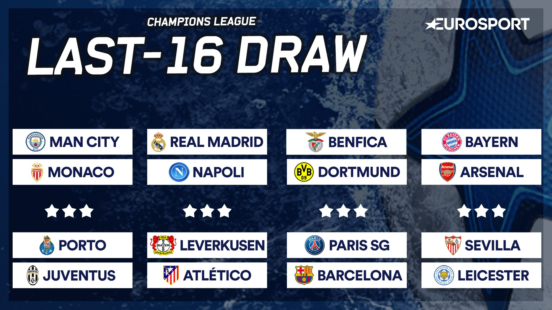 Champions League draw in 2017 37