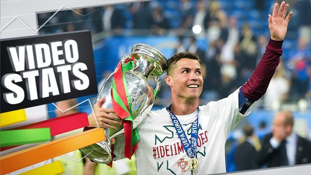 En 2016, Ronaldo a écoeuré tous ses rivaux