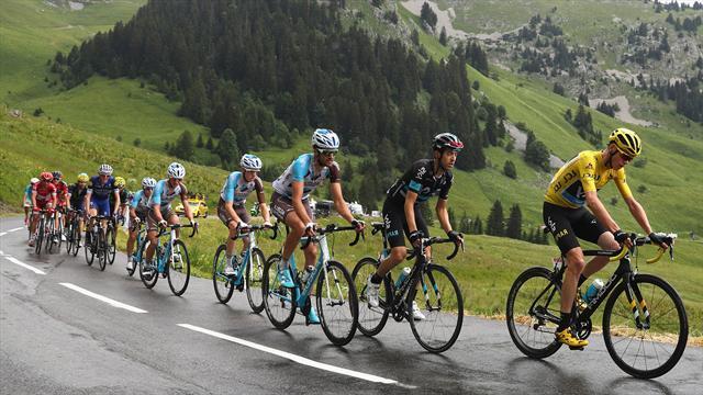 Die Tour de France live im TV, im Livestream und Liveticker bei Eurosport
