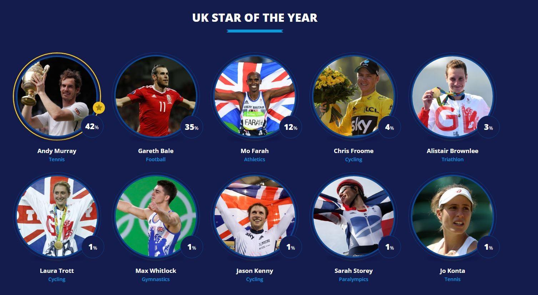 UK Star