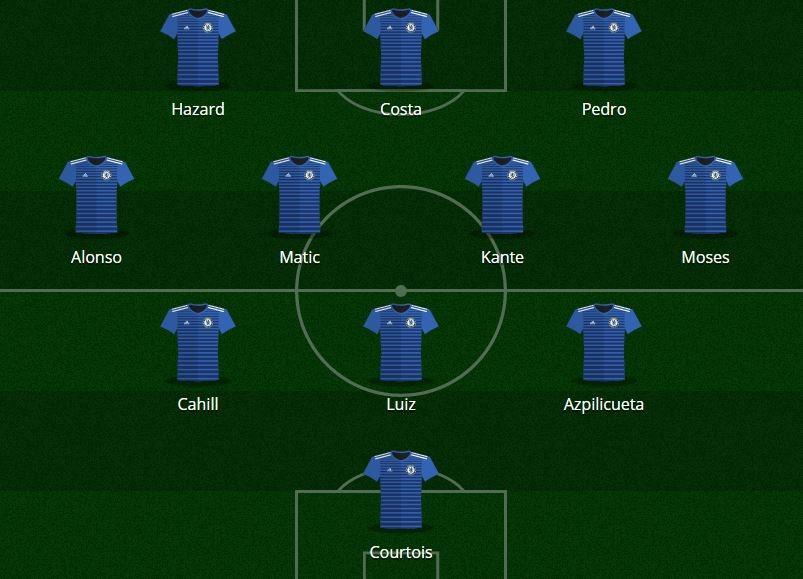 Taktik Check Darum Dominiert Der Fc Chelsea Die Premier
