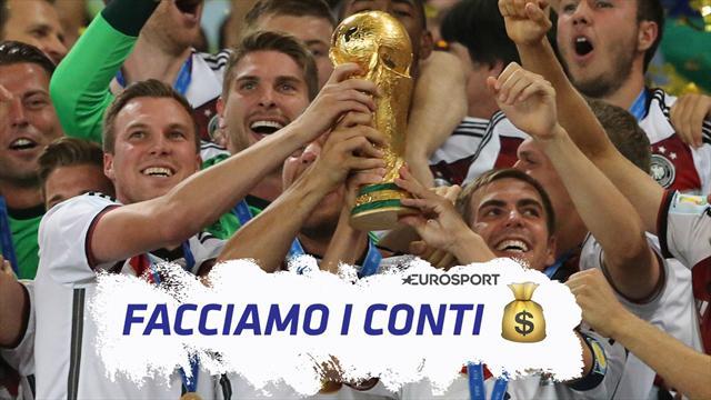 Facciamo i conti: quanto e perché alla FIFA conviene il Mondiale a 48 squadre