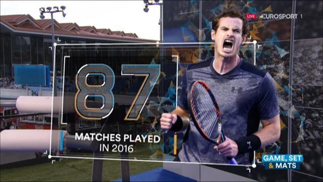 The Coach: Andy Murray's energetic style could be his downfall