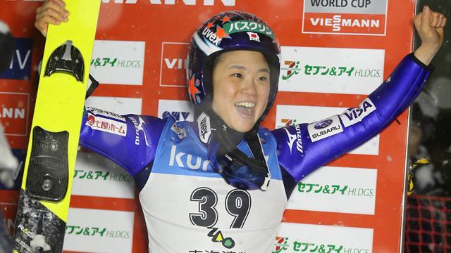 Ито выиграла этап Кубка мира в Пхёнчхане на малом трамплине