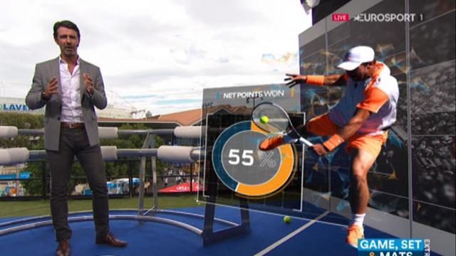The coach: Misha Zverev coraggioso e vincente, ha vinto il 55% dei punti a rete!