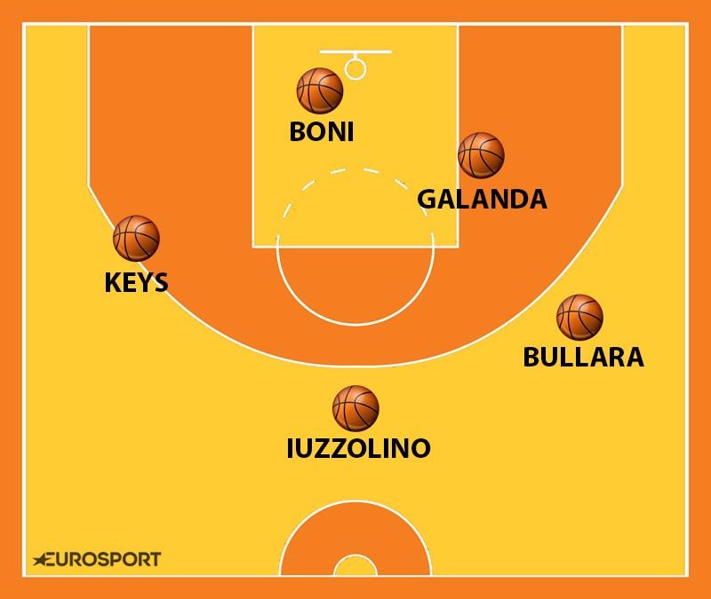 Mash Verona - Supercoppa 1996-97