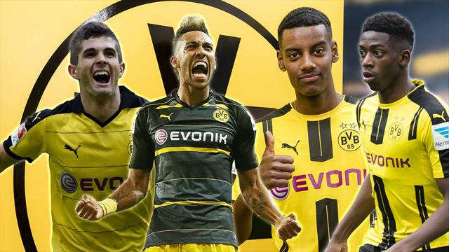 Will Dortmund be the world's best team in five years?