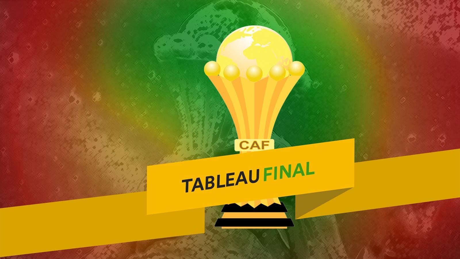 Can 2017 dates horaires programme les demi finales sont connues coupe d 39 afrique des - Programme de la coupe d afrique ...