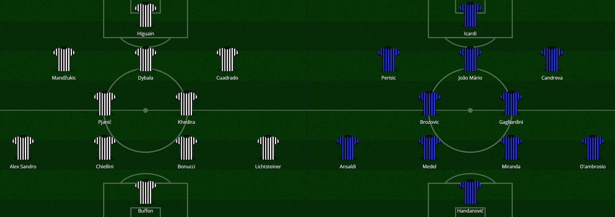Le probabili formazioni di Juventus e Inter