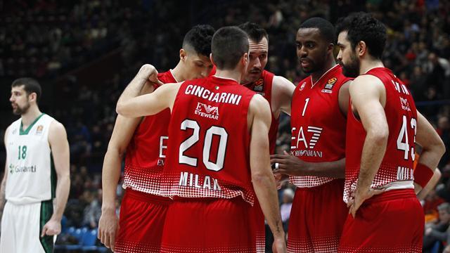 Olimpia Milano sempre più ultima: ko dal Baskonia 87-74