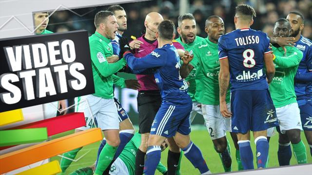Lyon peut enrager : Saint-Etienne est en train d'inverser leur rapport de force