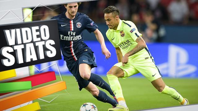 Si Neymar est le souffre-douleur de Paris, le Barça est celui d'Emery