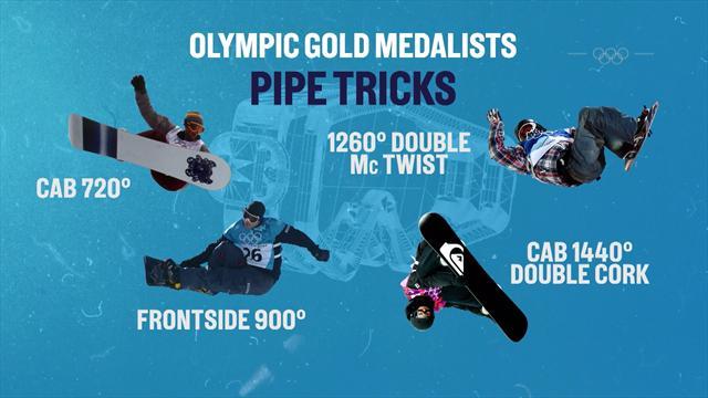 Olympia-Zeitreise: Wirbelnde Männer auf ihren fliegenden Brettern