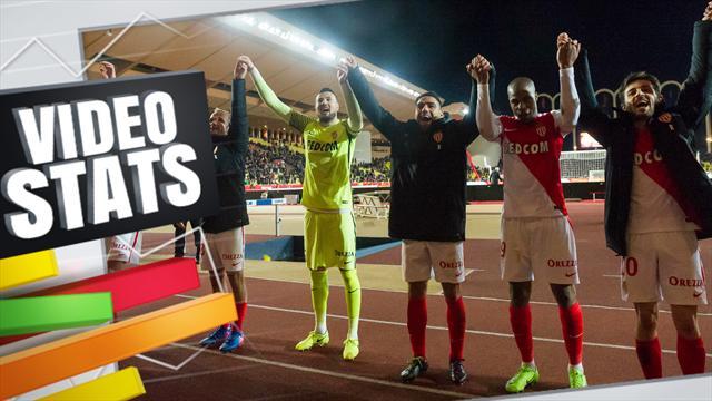 Face au City de Guardiola, Monaco jouera comme à la maison