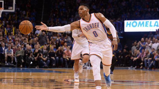 I risultati della notte: Westbrook trascina i Thunder, sconfitte le big