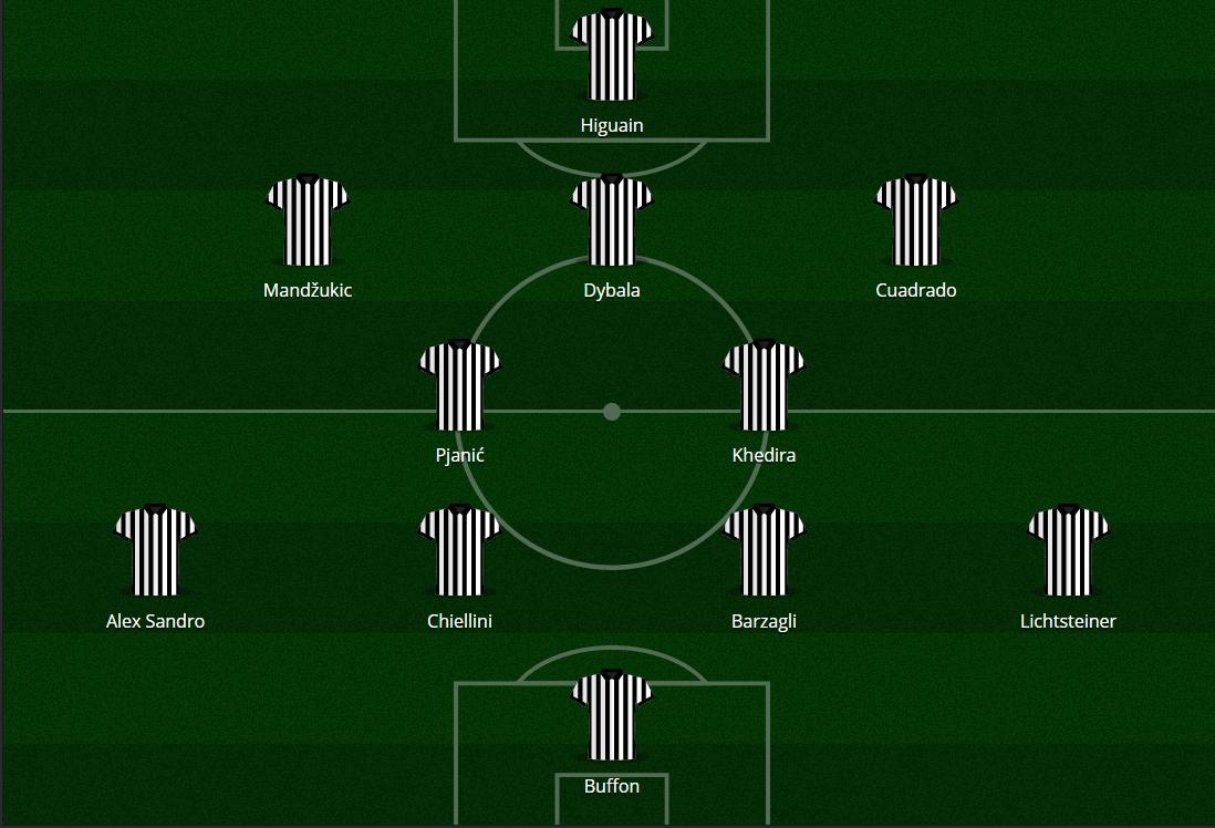 La formazione della Juventus