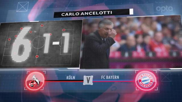 Ancelotti revanchard, retrouvailles pour Gomez et Frings : les 5 choses à savoir sur la 23e journée