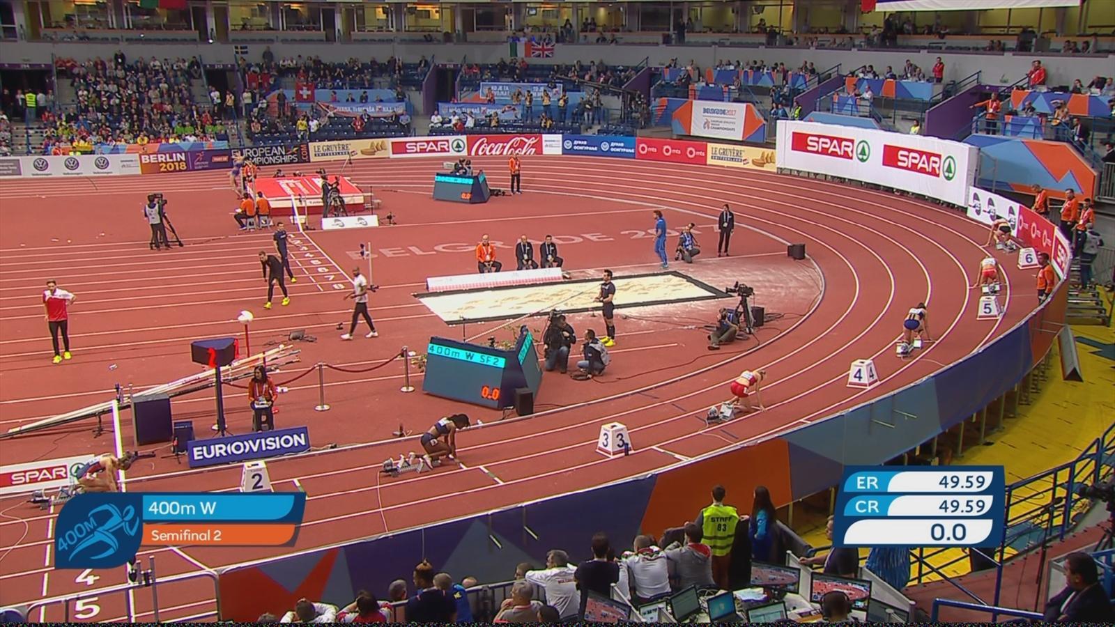 Die Hallen-EM in der Leichtathletik live im TV und im
