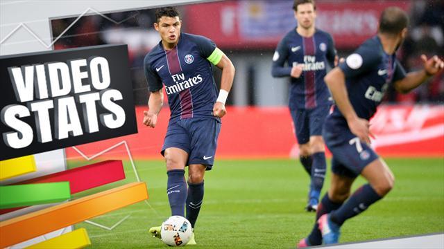 Face à ce Barça, le PSG aurait tort de se voir déjà qualifié...